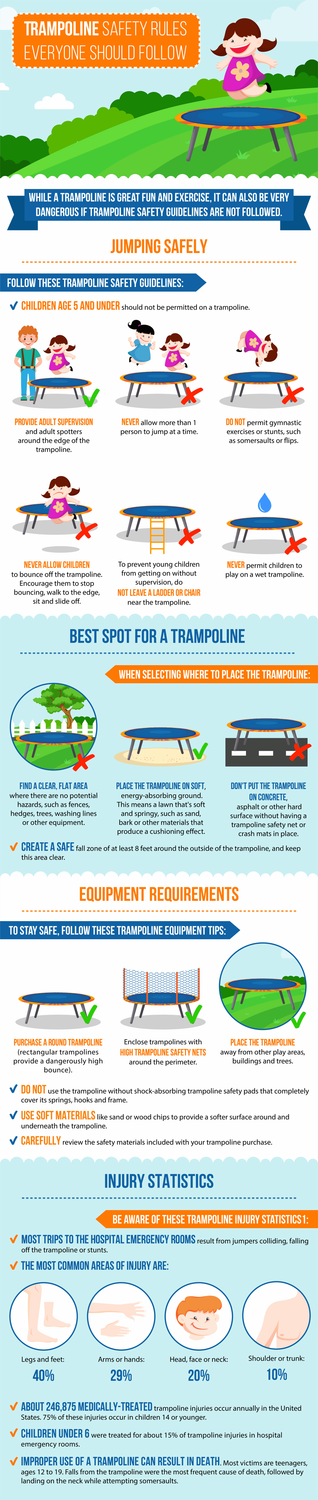 Trampoline Safety Rules Everyone Should Follow