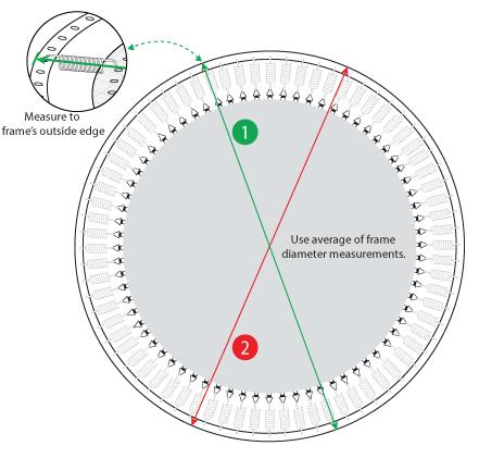 Round trampoline measure